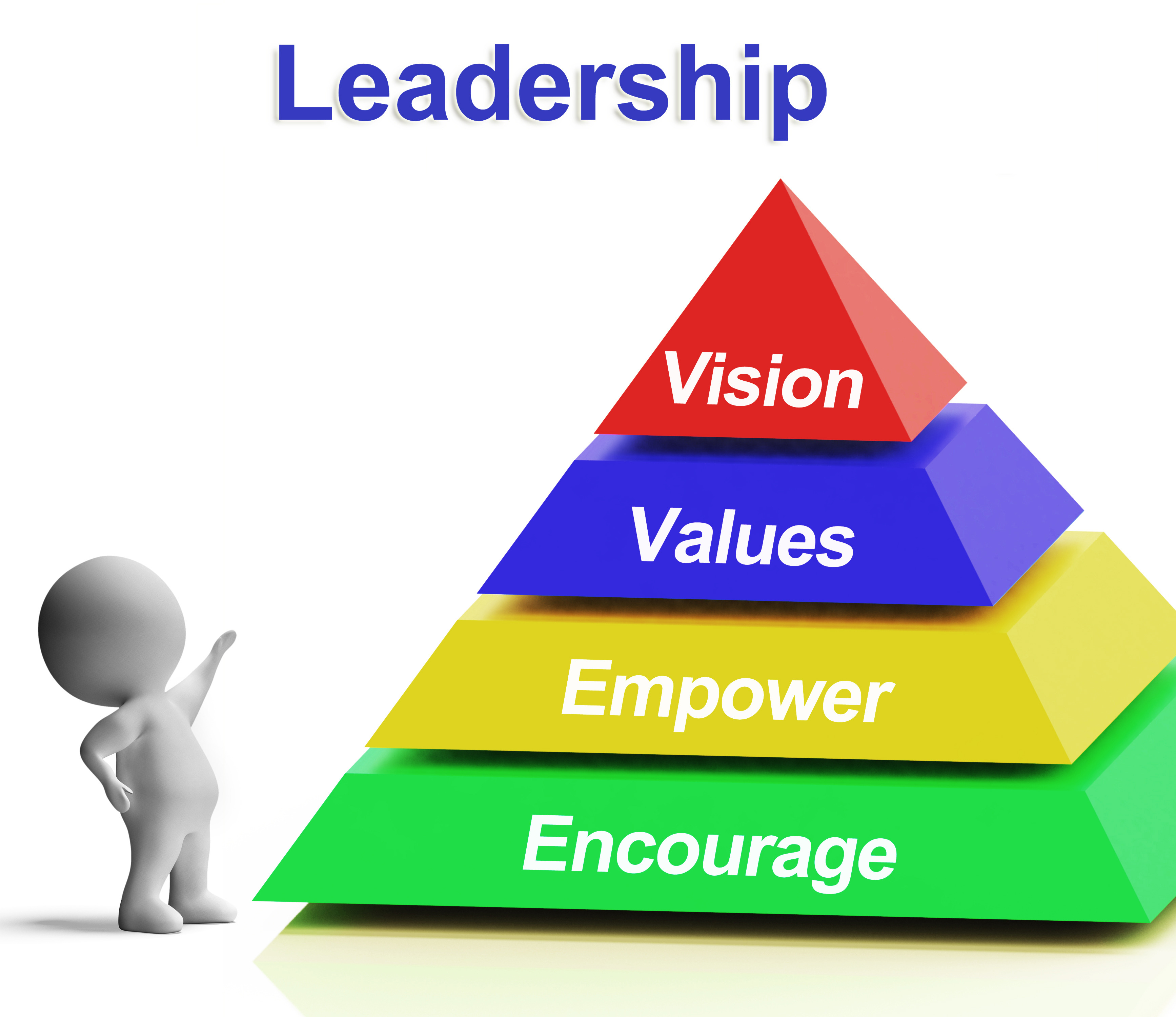 leadership and teamwork skills in caterpillar management essay Leadership is one of the most important skills in nurse managers it is a process of interaction between the leader and the staff, influencing them positively toward achieving the goals and.